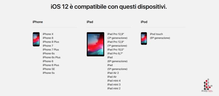 iOS dispositivi compatibili